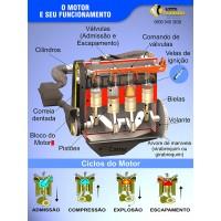 Banner de Mecânica – O Motor